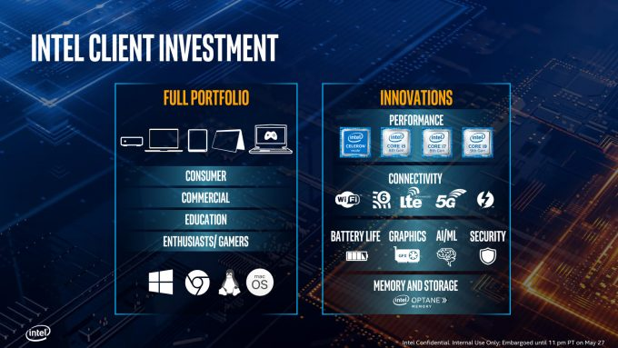 Intel Client Investment