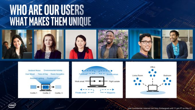 Intel Project Athena Caters To Many Types of Users