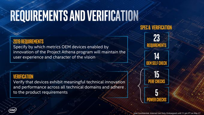 Intel Project Athena Requirements and Verification