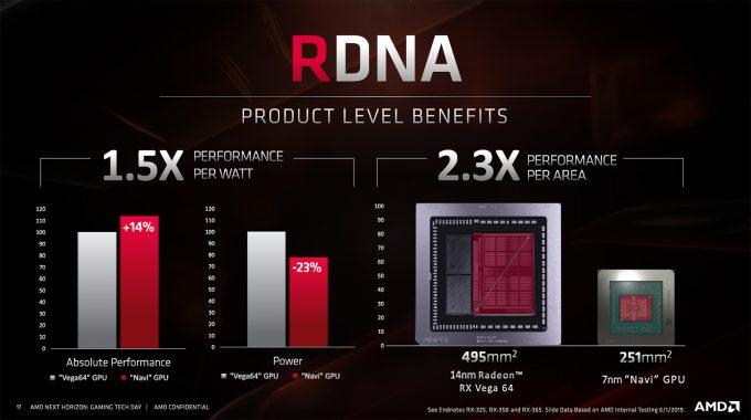 AMD RDNA Perks