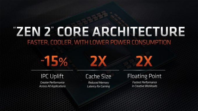 AMD Zen 2 Improvements