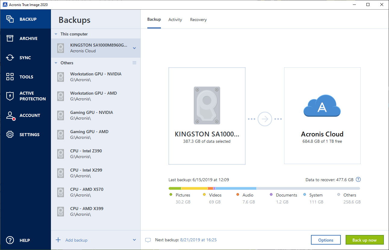 Acronis Releases True Image 2020 Enhancing Its Data