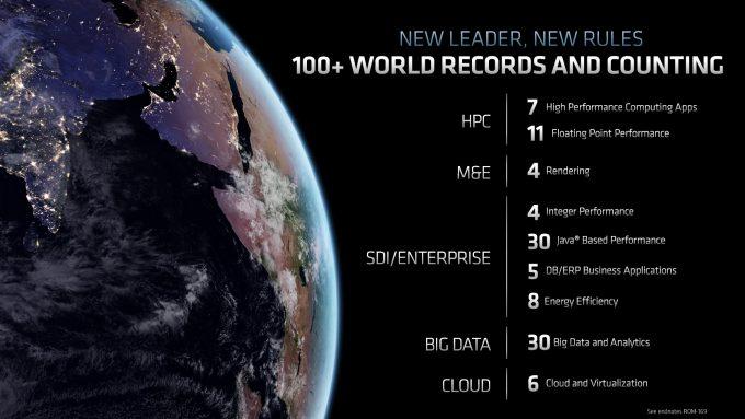 AMD EPYC 2 - 100+ World Records