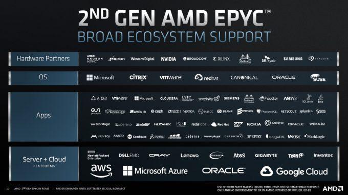 AMD EPYC 2 Ecosystem Support
