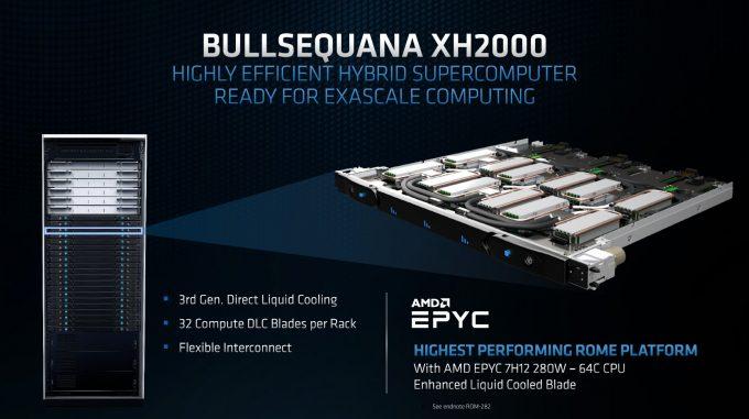 AMD EPYC 7H12 Liquid-cooled Platform