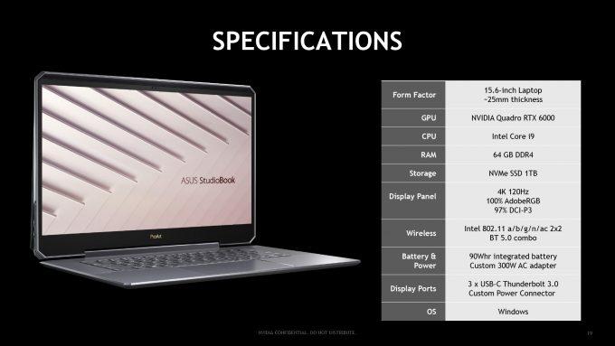 NVIDIA Quadro RTX 6000 Laptops: ACE Reference Design – Techgage