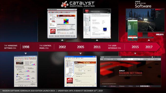Radeon Software Adrenaline 2020 Press Deck - Different Versions