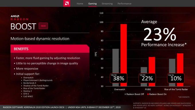 Radeon Software Adrenaline 2020 Press Deck - Radeon Boost