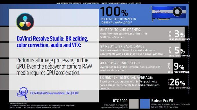 AMD Radeon Pro VII - DaVinci Resolve