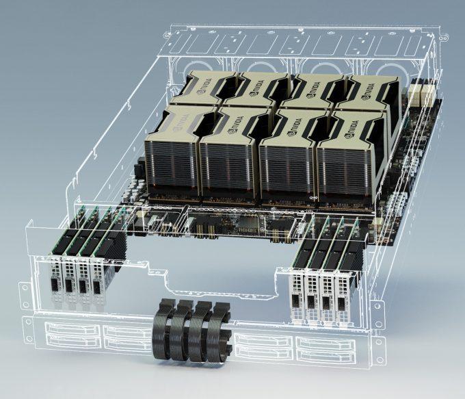 NVIDIA A100 Compute Platform
