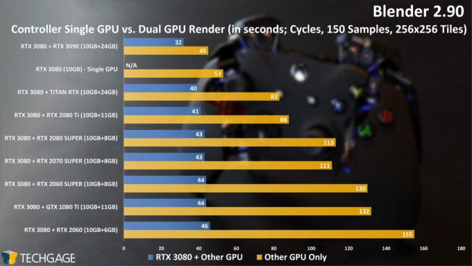 Blender 2.90 - Dual-GPU Rendering (Controller Project)