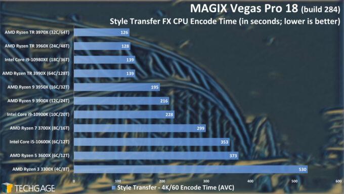 MAGIX Vegas Pro 18 CPU Performance - Style Transfer FX