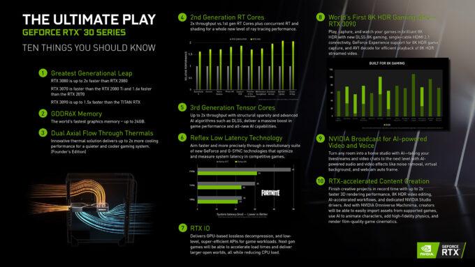 NVIDIA GeForce RTX 30 Series 'Ten Things'