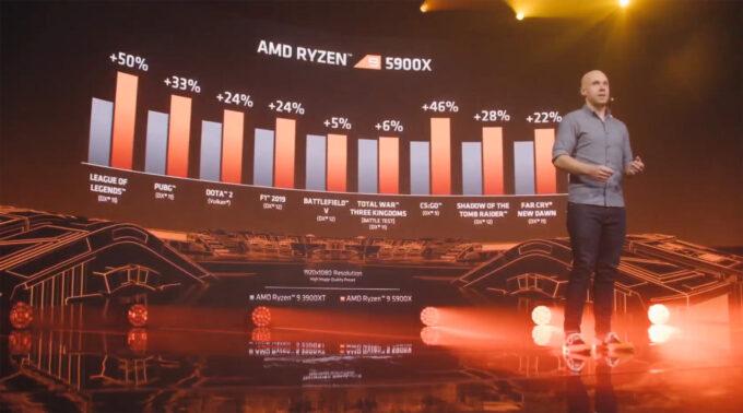 AMD Zen 3 Gaming Performance Improvements