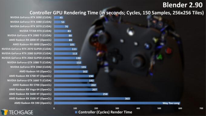 Blender 2.90 Cycles GPU Render Performance - Controller Render