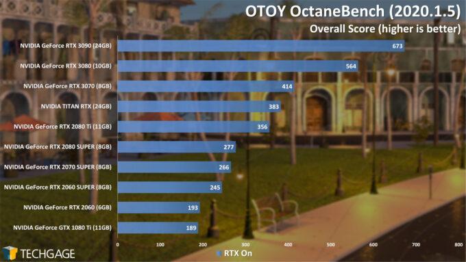 OTOY OctaneBench 2020 (NVIDIA GeForce RTX 3070)