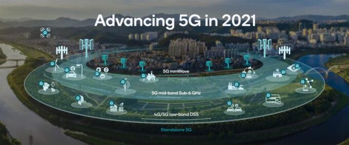 Qualcomm - Advancing 5G in 2021