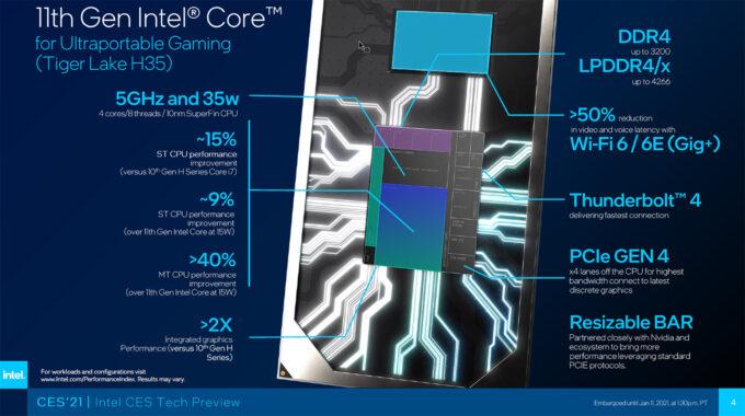 Intel 11th-gen Core H35 Processor Features