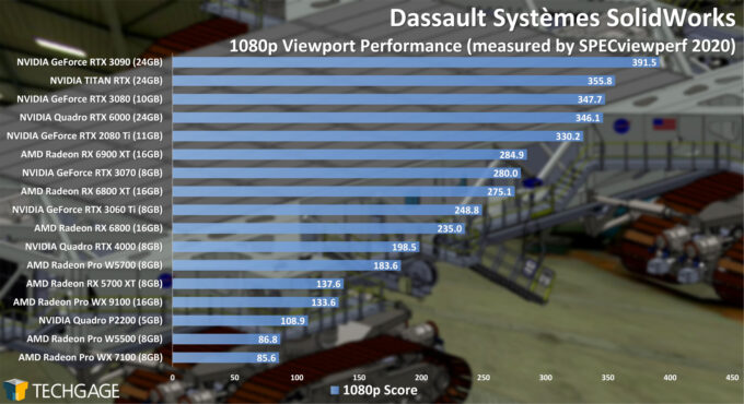 Dassault Systemes SolidWorks 1080p Viewport Performance (February 2021)