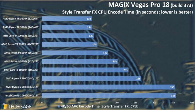 MAGIX Vegas Pro 18 - Style Transfer Encode Performance - (February 2021)