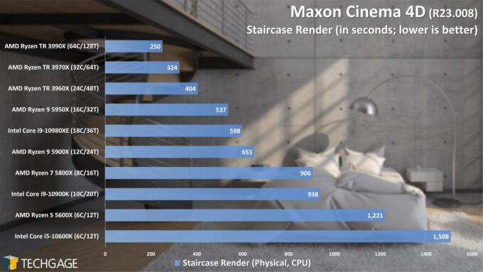 Maxon Cinema 4D R23 - Staircase Render Performance (February 2021)