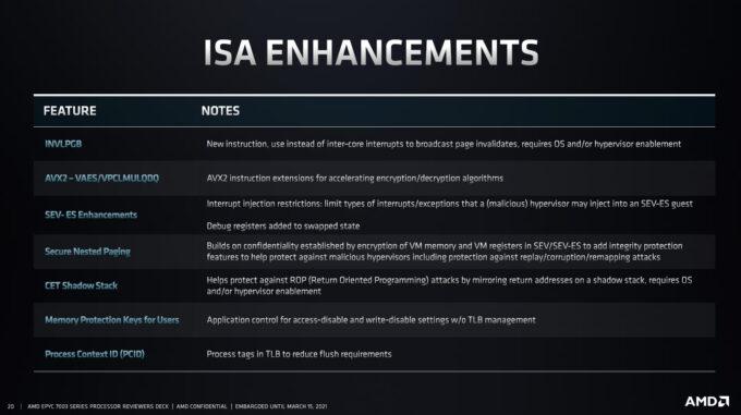 AMD EPYC Milan ISA Enhancements