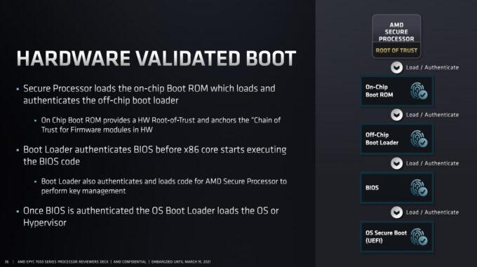 AMD EPYC Secure Processor