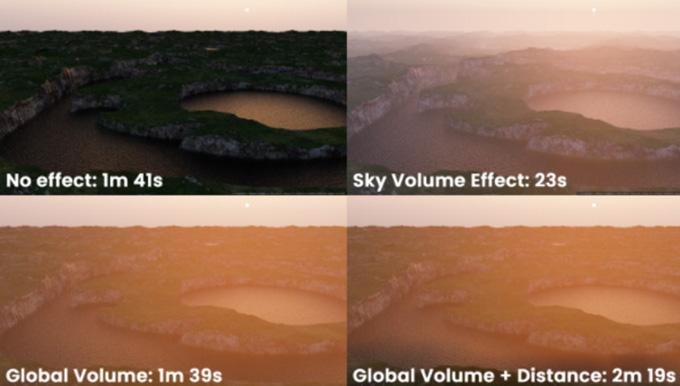 Corona Renderer 7 - Sky Volume Effect
