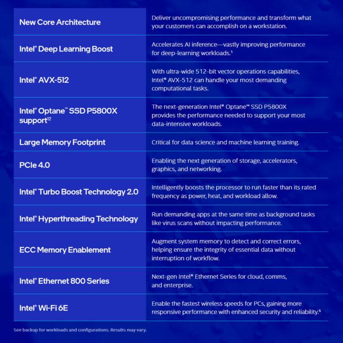 Intel Ice Lake Xeon W Feature Set
