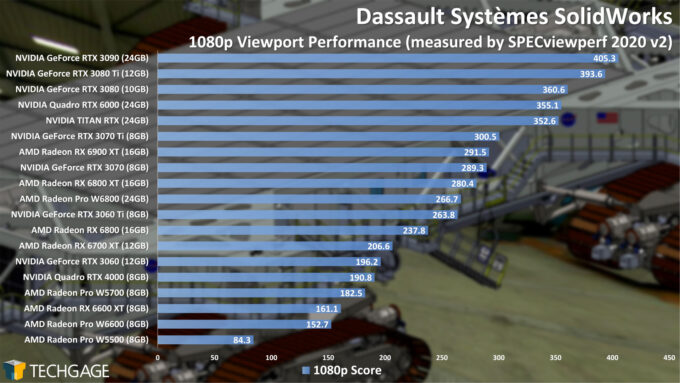 Dassault Systemes SolidWorks 1080p Viewport Performance