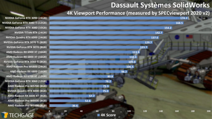 Dassault Systemes SolidWorks 4K Viewport Performance
